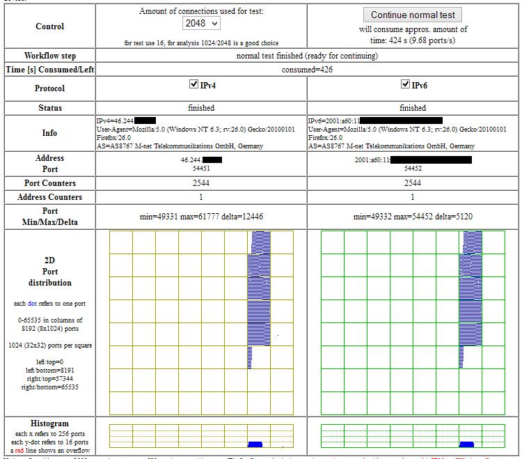 ipv4 box test 3